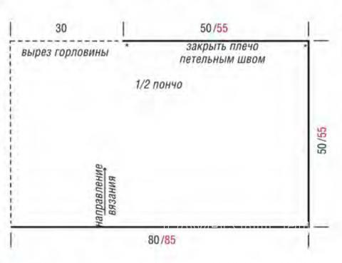 Схема вязания ажурная накидка с волнистым узором раздел вязание спицами для женщин накидки и болеро для женщин