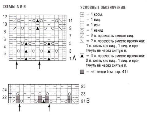 Схема вязания болеро с ажурными полосами раздел вязание спицами для женщин накидки и болеро для женщин