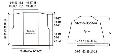 Схема вязания коричневое болеро раздел вязание спицами для женщин накидки и болеро для женщин