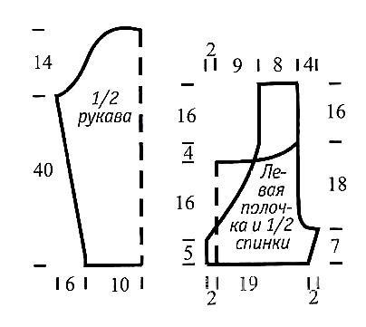 Схема вязания меланжевое болеро с длинным рукавом раздел вязание спицами для женщин накидки и болеро для женщин