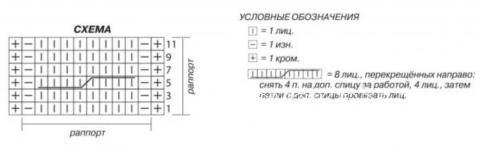 Схема вязания мохеровая накидка с косами раздел вязание спицами для женщин накидки и болеро для женщин