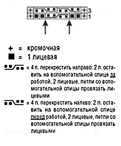 Схема вязания накидка с капюшоном с узором из кос раздел вязание спицами для женщин накидки и болеро для женщин