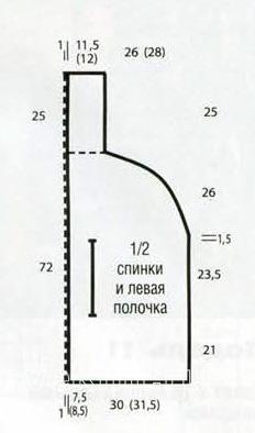 Схема вязания накидка-кейп с отверстиями для рук раздел вязание спицами для женщин накидки и болеро для женщин