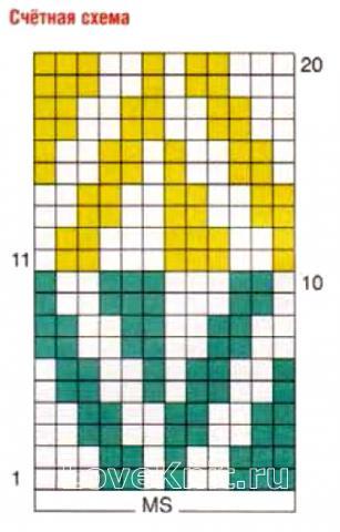 Схема вязания накидка округлой формы с цветным узором раздел вязание спицами для женщин накидки и болеро для женщин