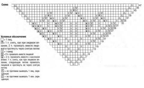 Схема вязания накидка-оверсайз с контрастной окантовкой раздел вязание спицами для женщин накидки и болеро для женщин