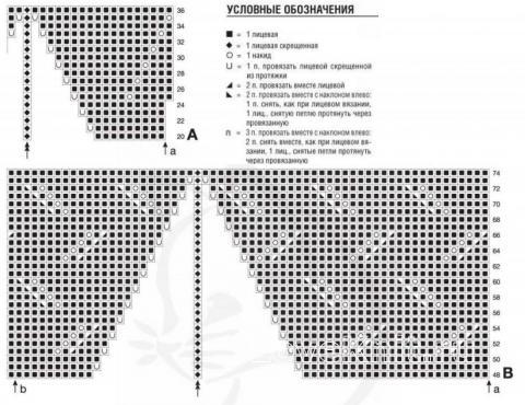 Схема вязания полосатый ажурный палантин раздел вязание спицами для женщин накидки и болеро для женщин