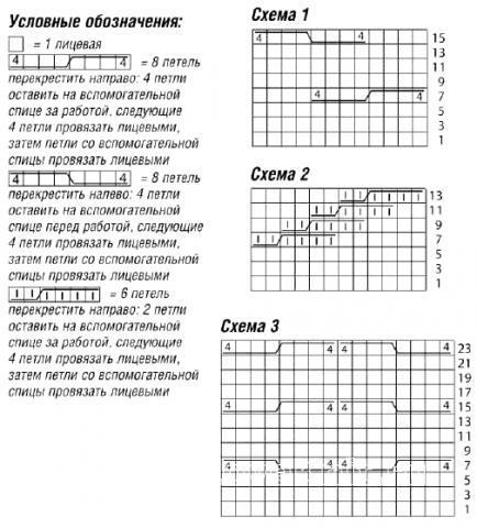 Схема вязания пончо с диагнальным узором из кос раздел вязание спицами для женщин накидки и болеро для женщин