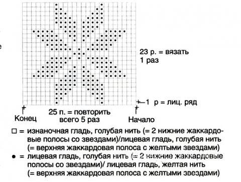 Схема вязания пончо с жаккардовым узором раздел вязание спицами для женщин накидки и болеро для женщин