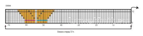 Схема вязания простое пончо  с ажурным узором  раздел вязание спицами для женщин накидки и болеро для женщин