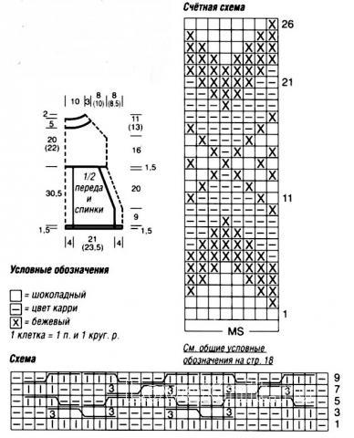 Схема вязания пуловер - пончо с жаккардовой кокеткой раздел вязание спицами для женщин накидки и болеро для женщин