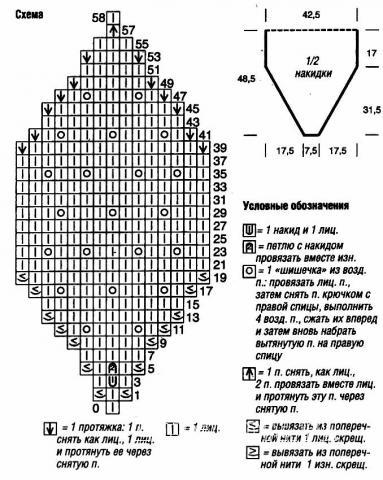 Схема вязания пышная накидка на плечи раздел вязание спицами для женщин накидки и болеро для женщин
