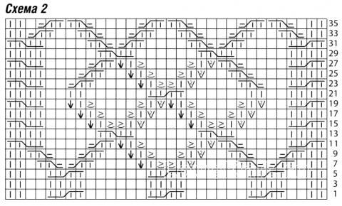 Схема вязания расклешенная накидка на пуговицах с косами раздел вязание спицами для женщин накидки и болеро для женщин