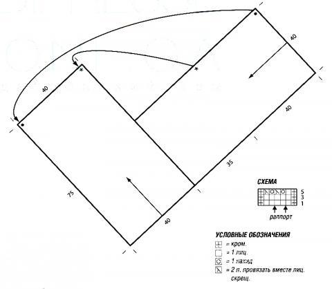 Схема вязания серое пончо в виде треугольника раздел вязание спицами для женщин накидки и болеро для женщин
