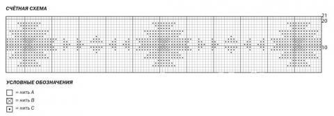 Схема вязания шарф-палантин с графическим рисунком раздел вязание спицами для женщин накидки и болеро для женщин