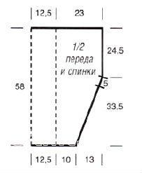 Схема вязания широкая накидка с разрезами и шапочка раздел вязание спицами для женщин накидки и болеро для женщин