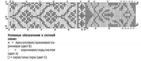 Схема вязания жаккардовое пончо с ажурным бордюром раздел вязание спицами для женщин накидки и болеро для женщин