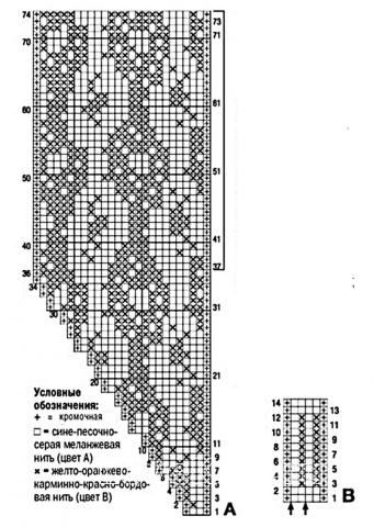 Схема вязания жаккардовый платок с кистями раздел вязание спицами для женщин накидки и болеро для женщин