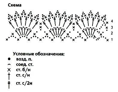 Схема вязания двухцветные митенки раздел вязание спицами для женщин перчатки