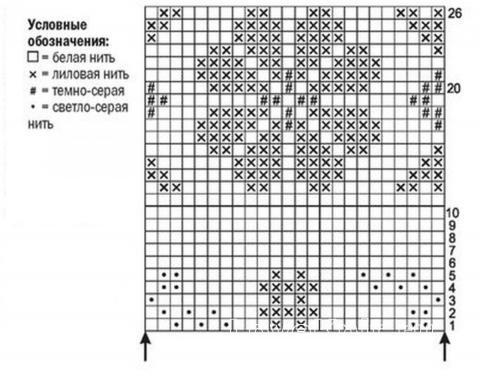 Схема вязания митенки с жаккардовым узором раздел вязание спицами для женщин перчатки