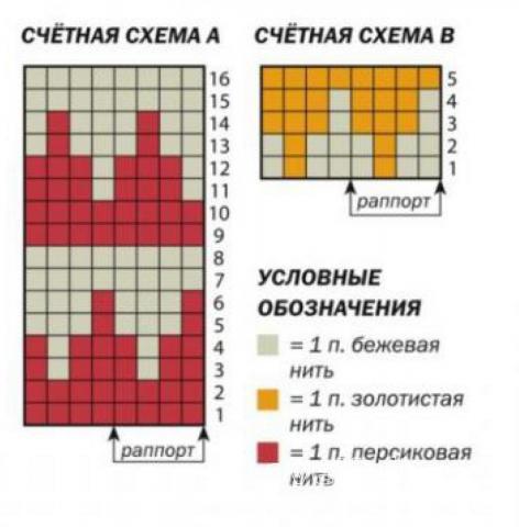 Схема вязания нарукавники с цветным рисунком раздел вязание спицами для женщин перчатки