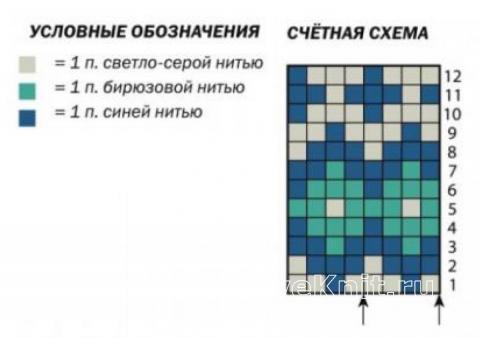 Схема вязания полосатые нарукавники с жаккардовым узором раздел вязание спицами для женщин перчатки