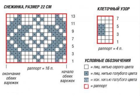 Схема вязания полосатый варежки с жаккардовым узором раздел вязание спицами для женщин перчатки