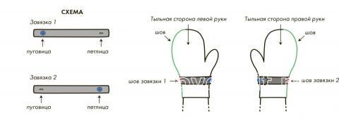 Схема вязания варежки из меланжевой пряжи раздел вязание спицами для женщин перчатки