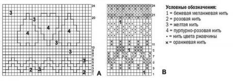Схема вязания цветные вяленые тапочки раздел вязание спицами для женщин носки
