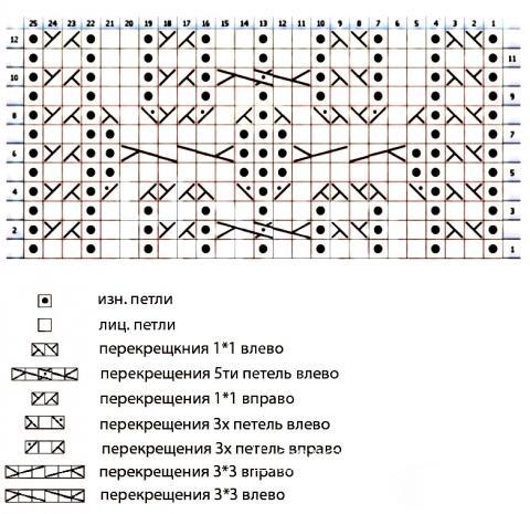 Схема вязания носки с центральной косой раздел вязание спицами для женщин носки