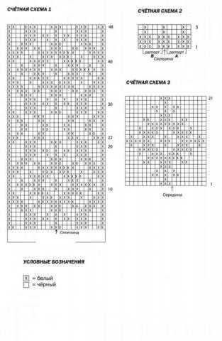 Схема вязания носки для мужчины с графическим рисунком раздел вязание спицами для женщин носки