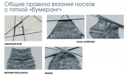 Схема вязания носки с жаккардовым рисунком раздел вязание спицами для женщин носки