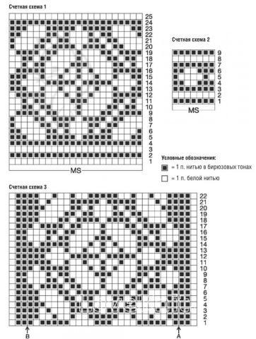 Схема вязания носки с жаккардовым узором в бирюзовых тонах раздел вязание спицами для женщин носки