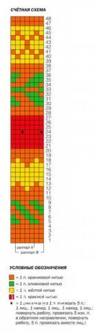 Схема вязания полосатые носки с шишечками раздел вязание спицами для женщин носки