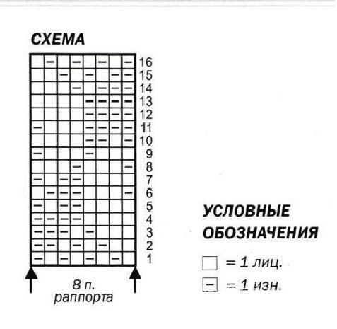 Схема вязания удлиненные носки для мужчины с рельефным узором раздел вязание спицами для женщин носки