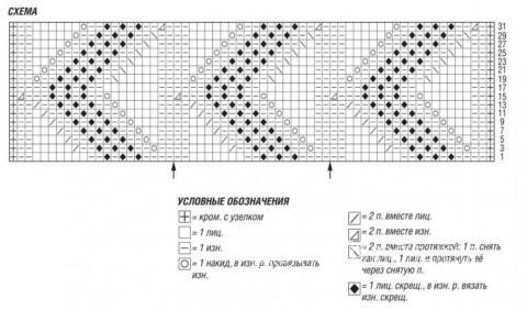 Схема вязания асимметричное пончо с ажурным узором раздел вязание спицами для женщин пальто