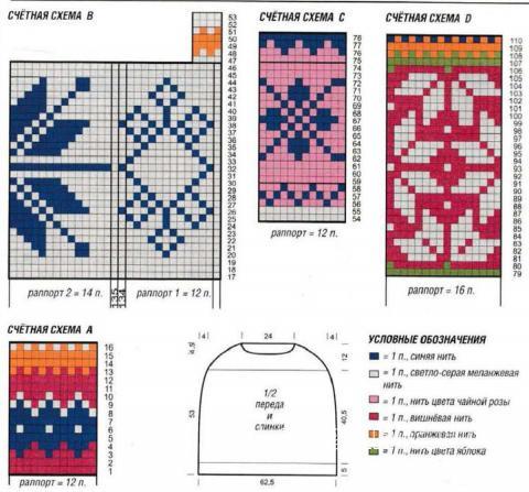 Схема вязания цветное пончо с норвежским узором раздел вязание спицами для женщин пальто