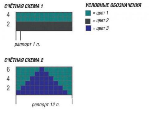 Схема вязания цветное пончо с высоким воротником раздел вязание спицами для женщин пальто