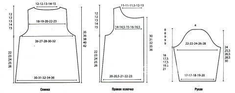 Схема вязания детское пальто и берет раздел вязание спицами для женщин пальто