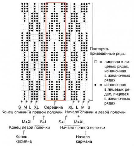 Схема вязания длинное пальто с капюшоном раздел вязание спицами для женщин пальто