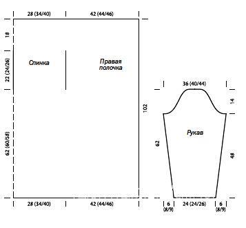 Схема вязания кардиган с удлиненной спинкой раздел вязание спицами для женщин пальто