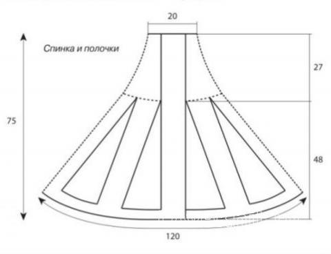Схема вязания накидка-пончо с рельефным  рисунком раздел вязание спицами для женщин пальто
