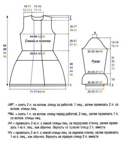 Схема вязания зеленое пальто с рельефным узором раздел вязание спицами для женщин пальто