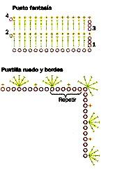 Схема вязания ажурная туника с капюшоном раздел вязание крючком для женщин платья, сарафаны для женщин