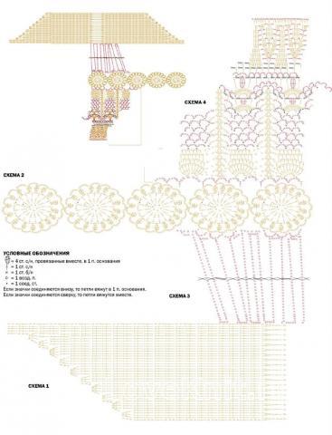 Схема вязания ажурное платье без лямок раздел вязание крючком для женщин платья, сарафаны для женщин