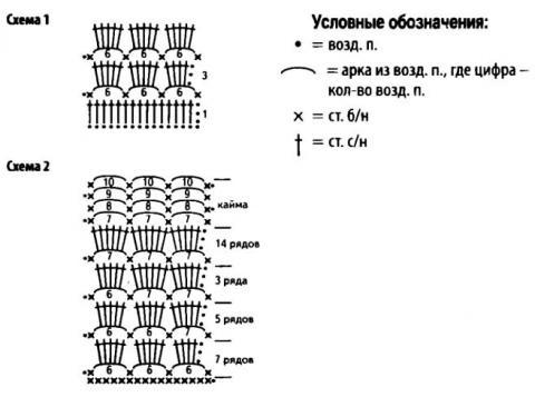 Схема вязания ажурное сетчатое платье без рукавов раздел вязание крючком для женщин платья, сарафаны для женщин
