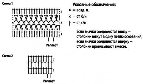 Схема вязания цветное полосатое платье с коротким рукавом раздел вязание крючком для женщин платья, сарафаны для женщин