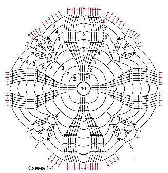 Схема вязания короткое ажурное платье раздел вязание крючком для женщин платья, сарафаны для женщин