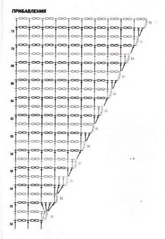 Схема вязания пляжная туника с кружевным узором раздел вязание крючком для женщин платья, сарафаны для женщин