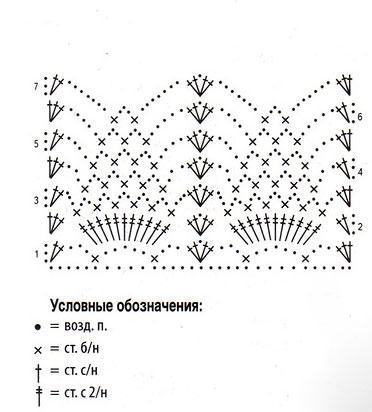 Схема вязания пляжная туника с открытой спиной раздел вязание крючком для женщин платья, сарафаны для женщин