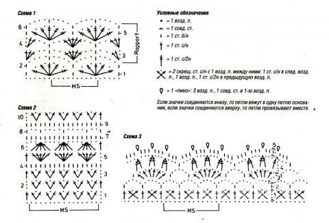 Схема вязания приталенное ажурное платье раздел вязание крючком для женщин платья, сарафаны для женщин